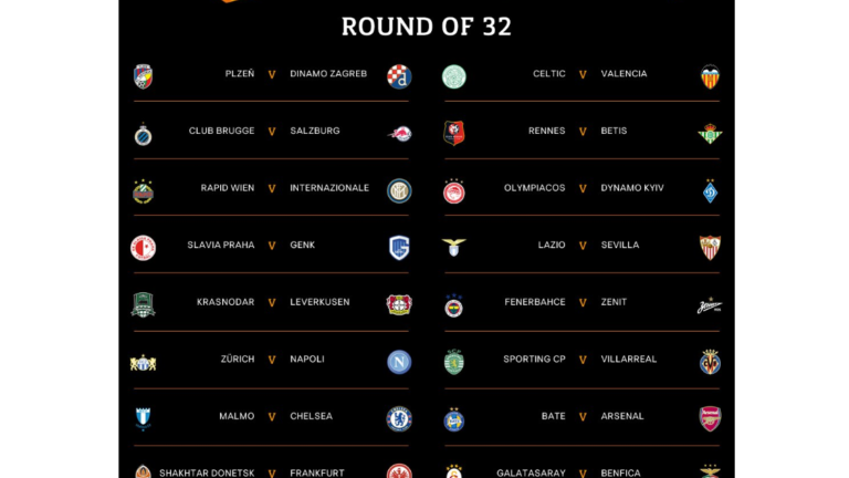 Europa League draw sees Arsenal and Chelsea drawn against Malmo and BATE